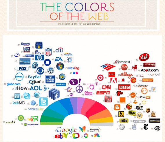 01-cool-infographics