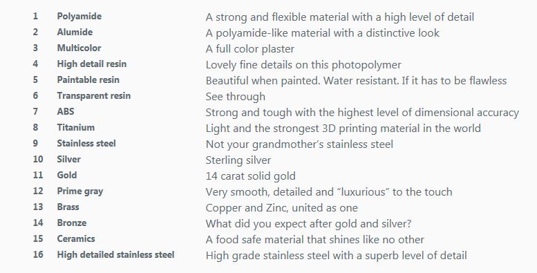 Materialprint3D