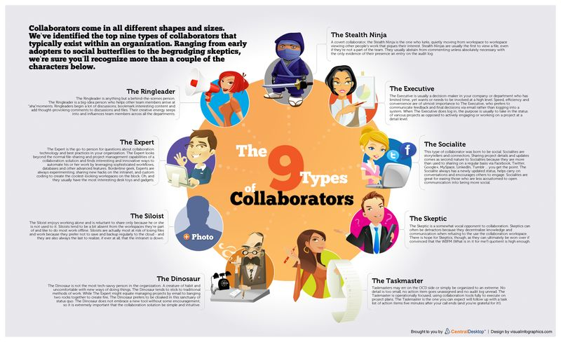 The-9-types-of-collaborators_5109375c5063e