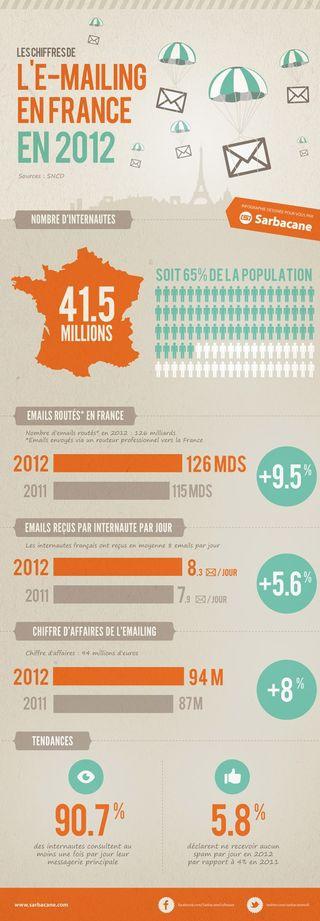 E-mailing-Fran-ais-accros-leur--51561-1