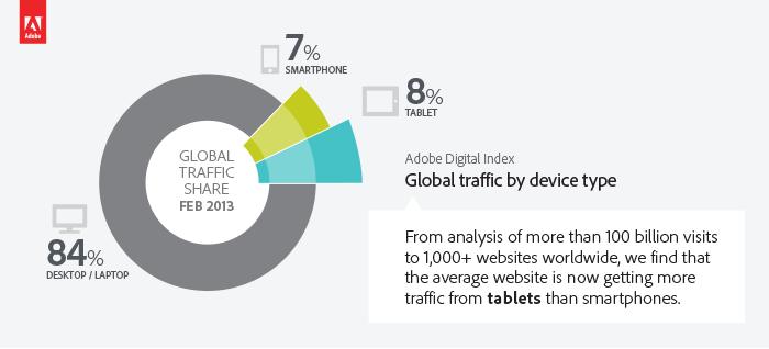 Trafficweb