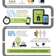 Path-to-purchase-Mobile-general-findings-US-Edition-2013-Telmetrics-xAd-