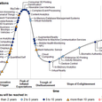 Hype-cycle-pr