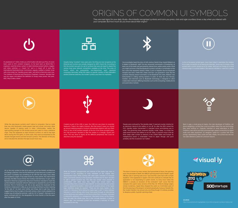 OriginsofCommonUISymbols_528e5b7bdb96a