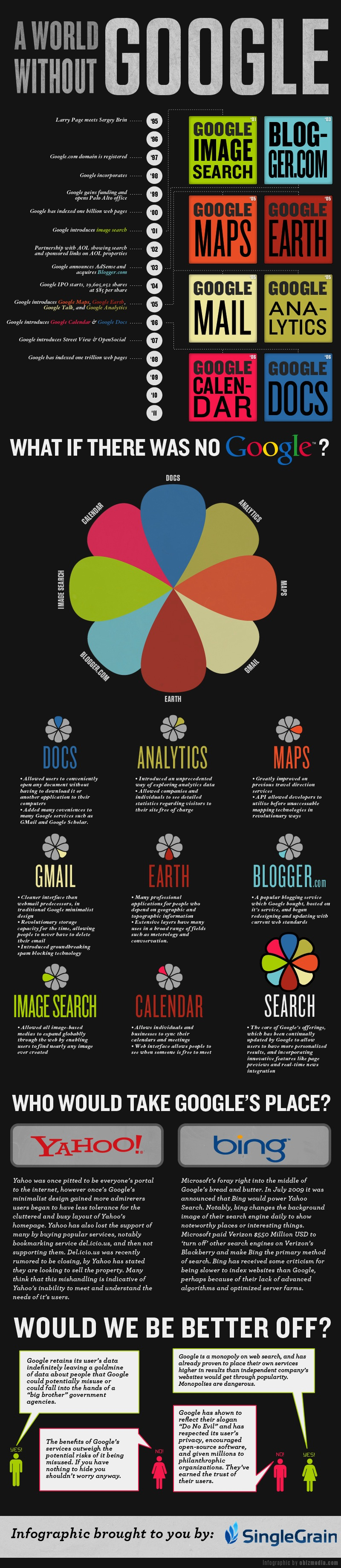 A-World-Without-Google-Infographic-1
