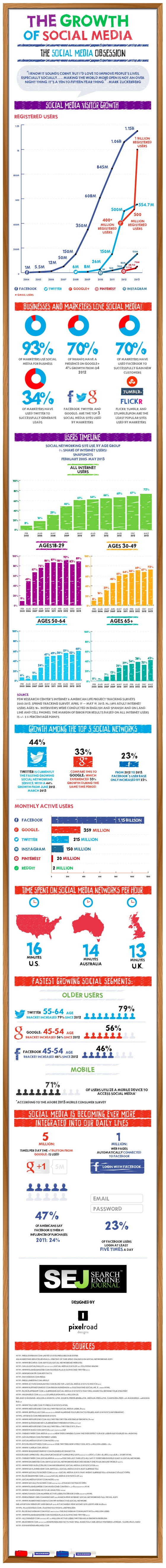 Growth-of-social-media-2013