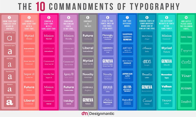 The-10-commandments-of-typography_534e69f9cc938