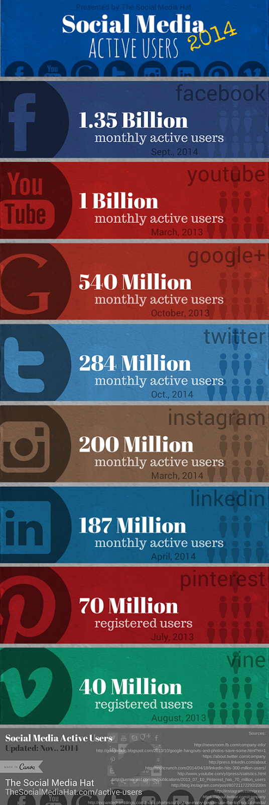 Infographies-chiffres-officiels-reseaux-sociaux-1-580