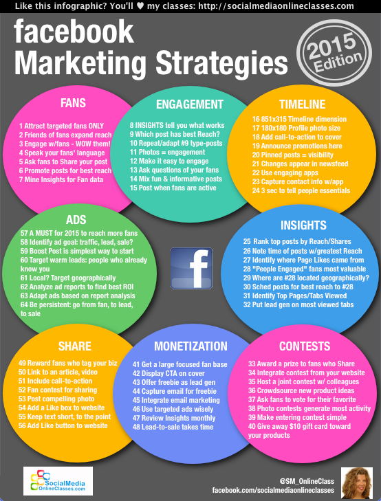 Fb-marketing-infographic-2015-grey2
