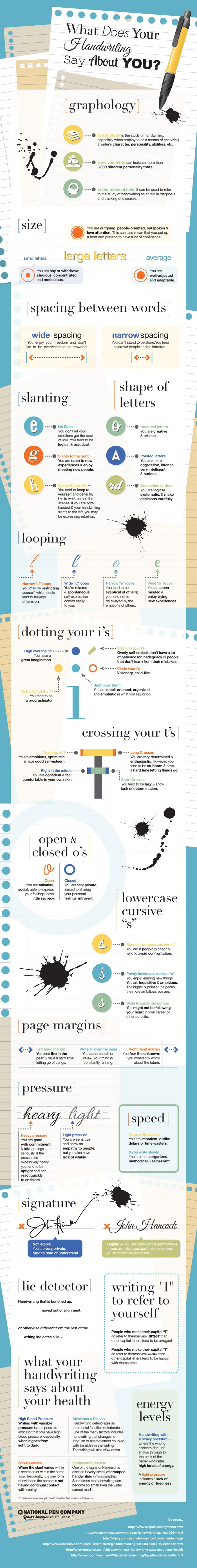 Handwriting-infographic