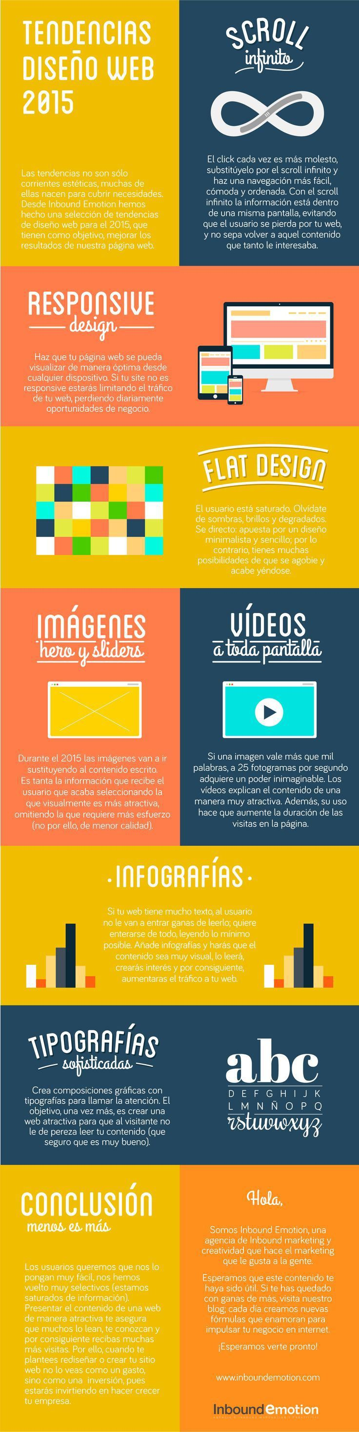 Tendencias-diseno-web-2015