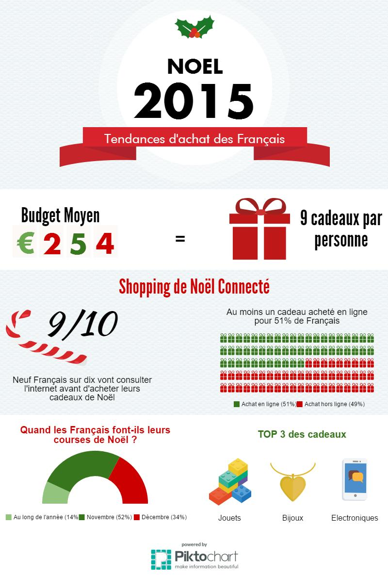Infographie-Noel-et-e-commerce